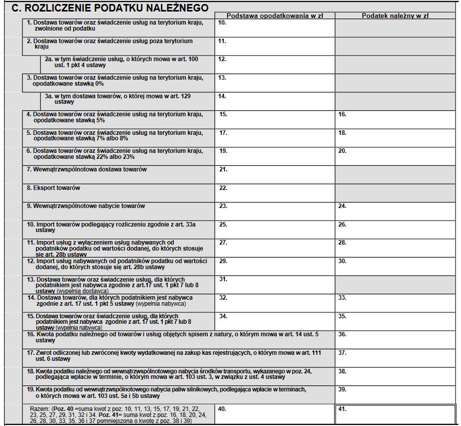 Jak Prawidłowo Wypełnić Zeznanie Podatkowe Vat 7 Fakturapl